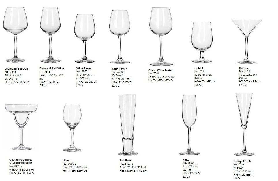 Productos para restaurante y bar grupo mar n for Copas y vasos para bar